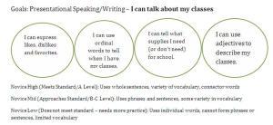 School Unit Presentational Goals